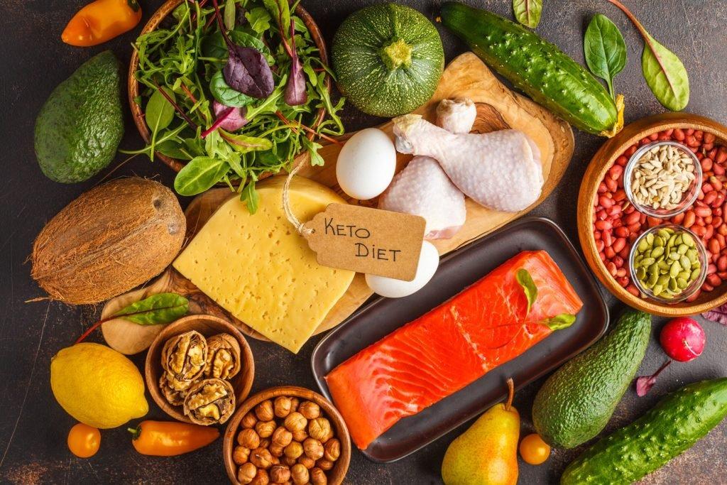 Abnehmen: Jede Low-Carb-Diät erhöht Gefahren für Herzrhythmusstörungen