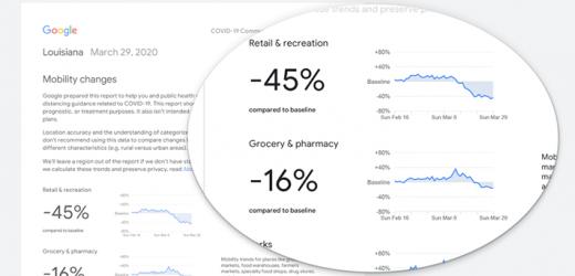Google mobilisiert Standort-tracking-Daten zu helfen, Experten für öffentliche Gesundheit überwachen COVID-19 Verbreitung